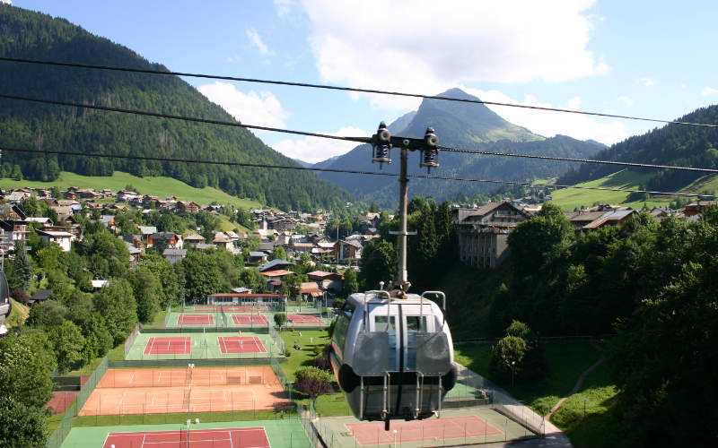 Morzine & Les Gets Resort Information